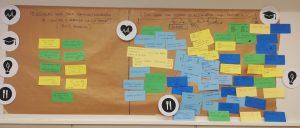 Mural cocreando juntos diagnostico inicial sectores